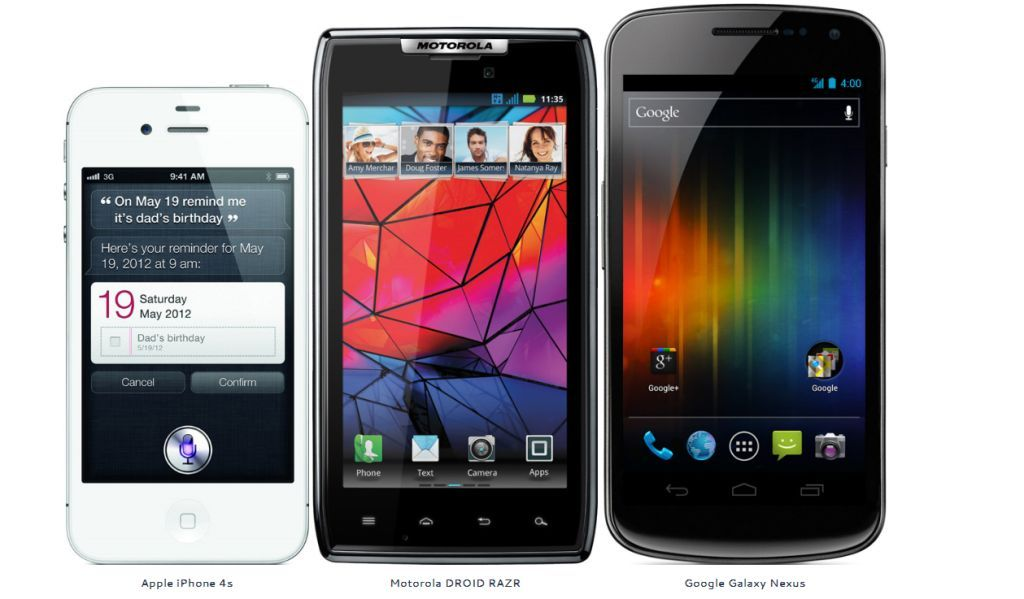 iPhone 4s، Galaxy Nexus،Motorola Razr