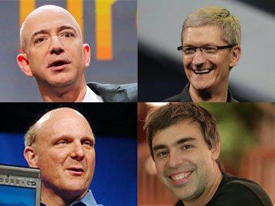 اصول موفقیت شرکت های بزرگ