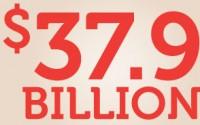 درآمد 37.9 میلیارد دلاری گوگل در سال 2011 از کجا آمد ؟