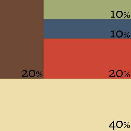 پالت رنگ دکوراسیون قهوه ای ، قرمز ، آبی
