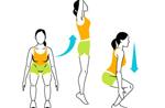 حرکات ورزشی برای چربی سوزی و لاغری