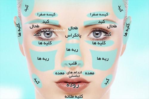 تشخیص بیماریا در چهره