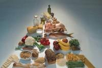 غذاهای مفید برای درمان رفلاکس معده