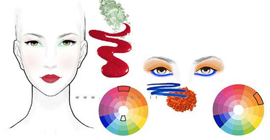 رنگ های مکمل در آرایش
