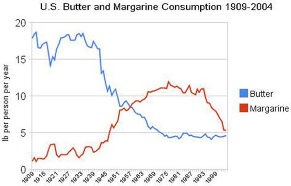 تحقیق در مورد رژیم غذایی,diet-charts5