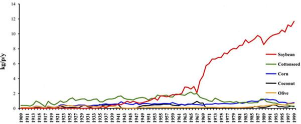 تحقیق در مورد رژیم غذایی,diet-charts6