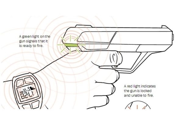 Armatix iP1 Smart Gun