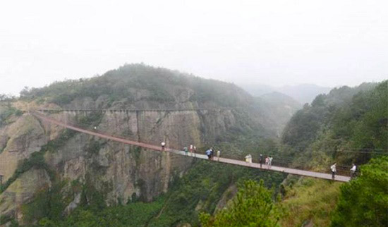 ترسناک ترین پل دنیا