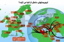 تروریستهای داعش از کجا میآیند؟