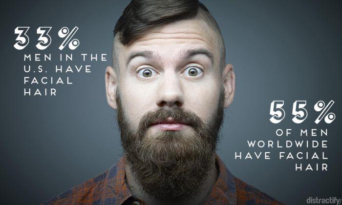 beards10