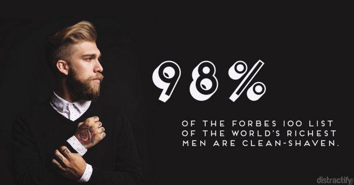 beards14