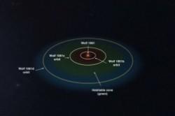 """کشف """"سوپرزمین"""" در نزدیکی زمین"""