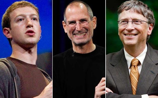 موفق ترین افراد دنیا