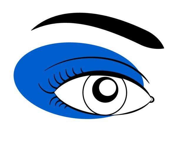 شخصیت شناسی از روی چشم