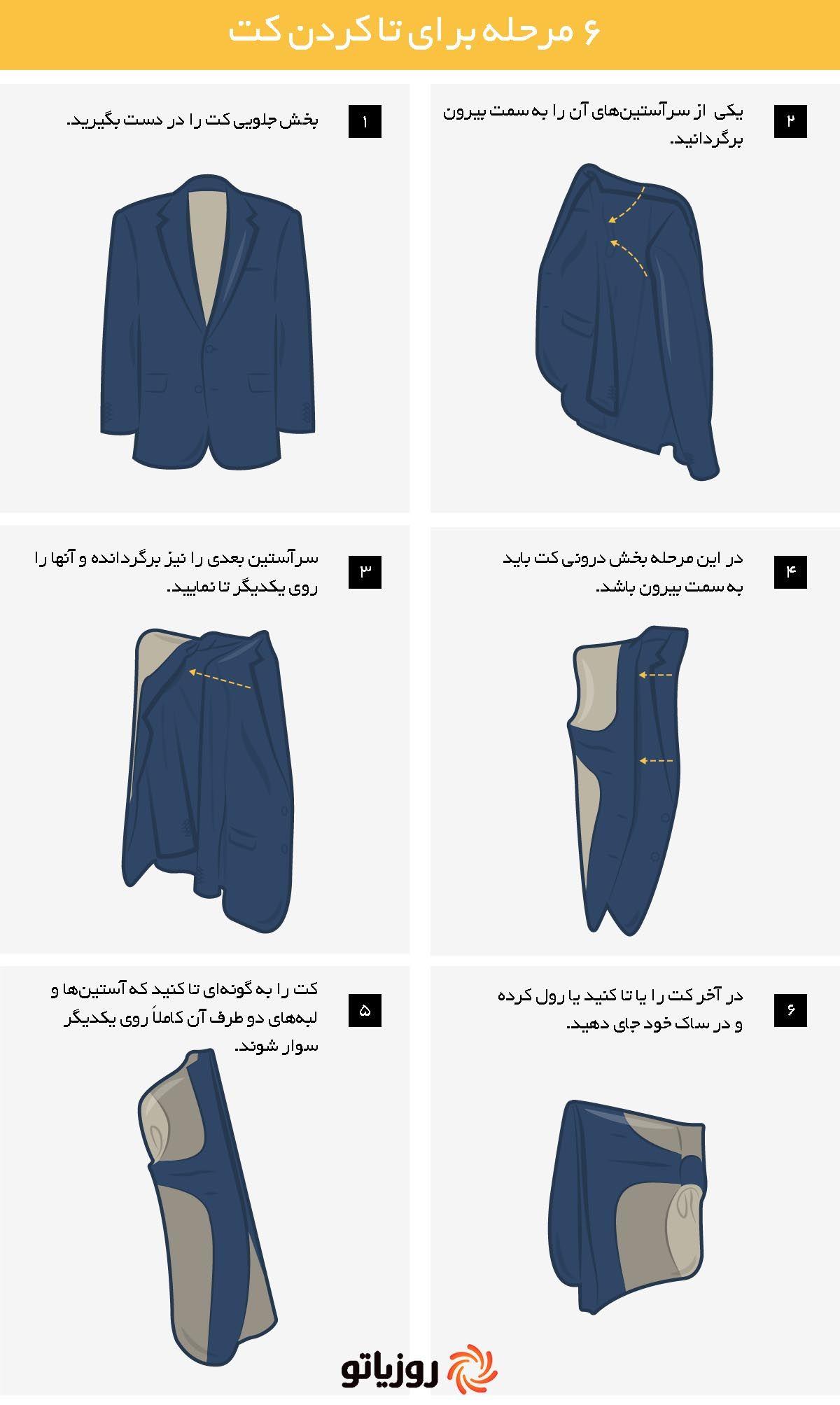 coat-folding