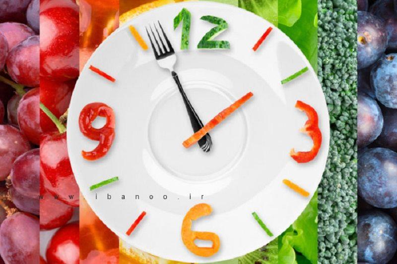 eating-in-biological-clock