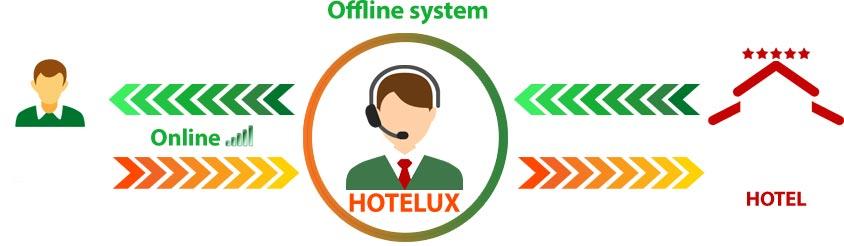 hotelux1