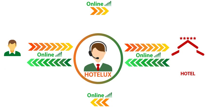 hotelux2