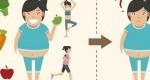 تاثیر هورمون کورتیزول بر کاهش وزن