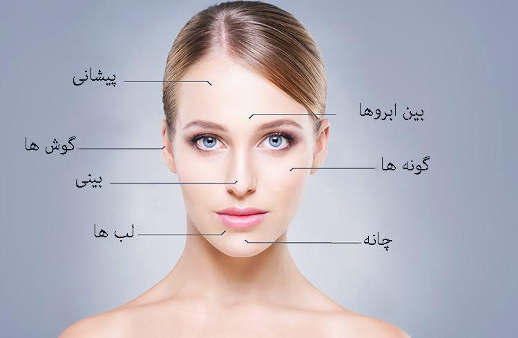 acne دلیل جوش صورت