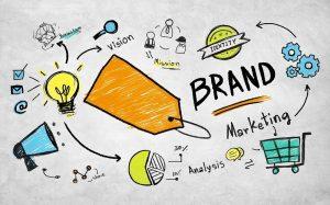برندهای موفق Branding