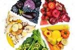 خواص میوه ها و سبزیجات قرمز، سبز، نارنجی و بنفش