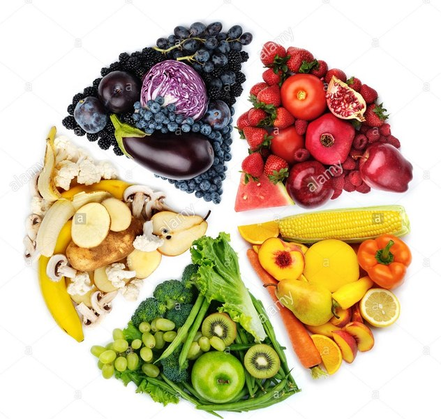 fruits-and-vegetables-separated-by-color-groups-red-yellow-orangeخواص میوه و سبزیجات