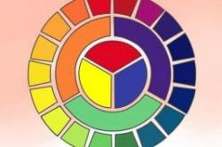 راهنمای ست كردن رنگ لباس زنانه/مردانه