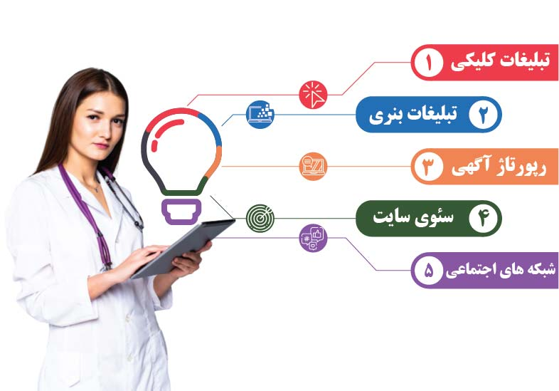 تبلیغات پزشکی؛ نیازی مبرم در دنیای امروز